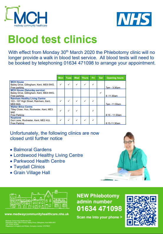 Blood test clinics 3.4.PNG